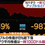 『【楽勝】普段は全く投資をしないのに爆益が得られる「暴落待ち投資法」とは。』の画像
