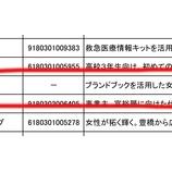 『セルフマガジン普及活動で50万円獲得 〜補助金活用〜』の画像