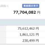 『【運用状況】2021年2月の資産総額は7770万円でした』の画像