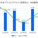 『日本プライムリアルティ投資法人の第35期(2019年6月期)決算・一口当たり分配金は7,380円』の画像