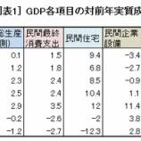『【意見】経済指標とか比率で数字を示すのやめませんか?』の画像