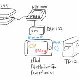 『FileMaker Goと秤を繋いでラベル印刷 - PrintAssistデモ -』の画像