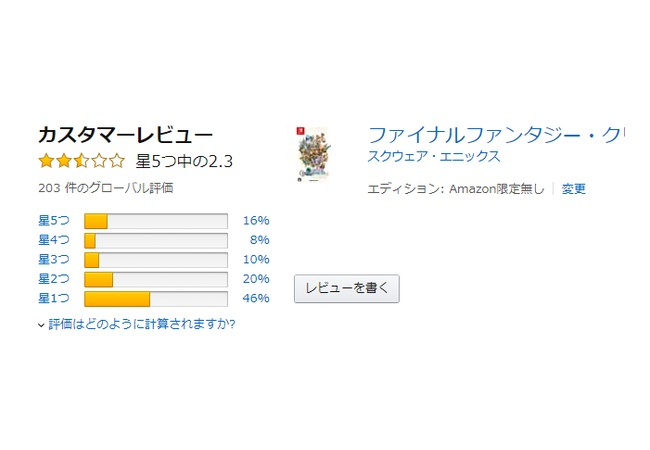 『FFCCリマスター』発売1ヶ月未満で新品3300円の値崩れ