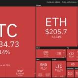 『紅に染まったビットコイン!長期的には半減期に1万ドルに、2021年には10万ドルに到達すると著名アナリストが予想。』の画像
