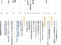 【日向坂46】『ダ・ヴィンチ』大御所と並んで宮田愛萌の名前が・・・wwwwwwwww