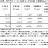 『日本リテールファンド投資法人たまらずMCUBSMidCity投資法人と身内合併』の画像