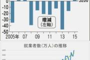 福島みずほ 「日本はアメリカから毎年5,000億円ほど武器を買っている。オスプレイも17機買う…、社会保障の自然増を圧縮するよう社会保障はカットである。」