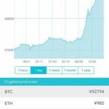『カジノ法案可決でビットコイン急騰か?いっきに93000円台』の画像
