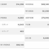 『2019年10月7日週のトラッキングトレードの利益は3,756円でした。』の画像
