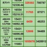 『iFree レバレッジ NASDAQ100を買い続けています。②【4月の買い増し状況】4月24日 iDeCo、投信評価損益』の画像