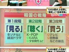 日本メディア「韓流ブームを維持させたいので嫌韓感情を煽る報道は止めます」