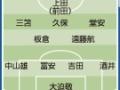 サッカー東京五輪日本代表メンバーガチで強い OA枠に吉田、遠藤、酒井ら選出