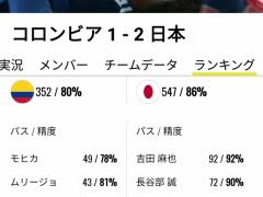 【 データ 】日本代表・原口元気がスピードモンスターだった説!