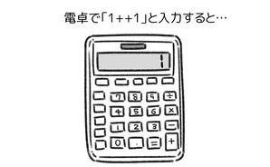 コハラモトシ創作日記