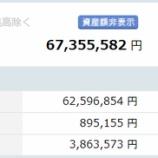 『【運用状況】2019年2月末の資産総額は6740万円でした!』の画像
