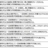 『【クリティカ ~天上の騎士団~】2月24日(水)メンテナンス内容のご案内』の画像