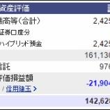 『週末(1月28日)の保有資産。1億4262万。』の画像