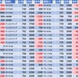 『9/23 マルハン新宿東宝ビル ウシオフミー』の画像
