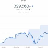 『【資産運用】2020年5月1週目!THEO+docomoの資産運用状況は-50,432円 (-11.21%)でした』の画像