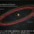 すばる望遠鏡が、土星に20個の新衛星発見!太陽系で衛星最多数の惑星に