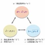 『熱浸透率って何? どうやって測定するの? 熱物性測定のプロがやさしく解説』の画像