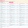 【ゆかたの日】8月11日の握手会完売状況をご覧ください【AKB48】