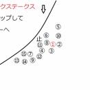 【フルーツラインC出走馬分析】フルーツラインカップ