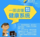 【国際】ゲームは1日1時間 中国Tencent、子どものゲーム時間を強制制限 公安DBで身元確認