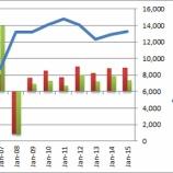 『【配当再投資】安定成長×配当×割安×自社株買い=【IR】インガソール・ランド』の画像