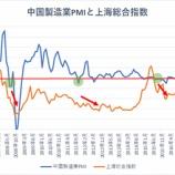 『【米中通商協議】今にも息の根が止まりそうな中国にとって不利な決着となるか』の画像