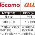 【悲報】日本政府「2年縛りやめろ!端末代の割引やめろ!通信費は4割値下げしろ!」→結果wwwwwwwwwww
