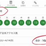 『感謝!PTAのブログで月間10000PVを達成』の画像