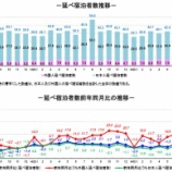 『観光庁-宿泊旅行統計調査(2018年7月)』の画像