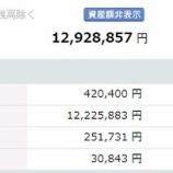『【運用状況】2020年末時点の株式資産額は1292万円でした』の画像