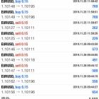 『11/26(火) EUR USD利益⁉️』の画像