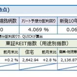 『しんきんアセットマネジメントJ-REITマーケットレポート2018年7月』の画像