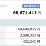 『【運用状況】2020年6月末の資産総額は約6870万円でした!』の画像