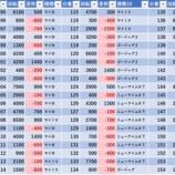 『2/12 123篠崎 』の画像