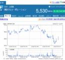 くら寿司の株価が1日で130マイナス 時価総額27億円が損失 広報「ゴミ箱に入れた魚は客に出してない」