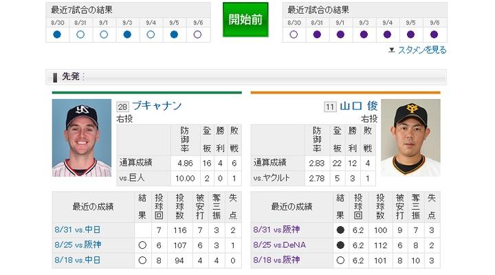 【 巨人実況!】vs ヤクルト![9/7] 先発は山口俊!捕手は小林!17:00~