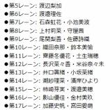 『4/21 6th全国握手会レーン詳細発表!志田・原田・平手ミニライブ・握手会欠席』の画像
