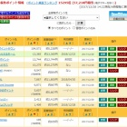 『マイルの貯め方!陸マイラー初心者のポイントサイト報告!今回初の7万円以上ゲット!』の画像