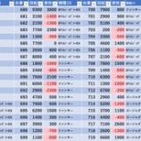 『6/10 スーパーDステーション錦糸町』の画像