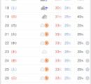 記録的大雨、いままでのは軽いジャブだった 西日本のピークは本日から
