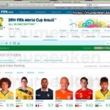 『サッカー・ブラジルW杯「カストロール・インデックスとは?」』の画像