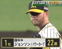 【阪神】現役選手が選ぶ変化球No,1はジョンソンのパワーカーブ!!