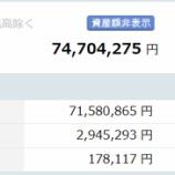 『【運用状況】2020年11月末の資産総額は7470万円でした。』の画像