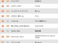 【日向坂46】CDTV 「ドレミソラシド」見事初登場1位!!!!!!!!おめでとおおおおおお!!!!!!!1