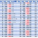 『10/16 エスパス渋谷スロ館 』の画像