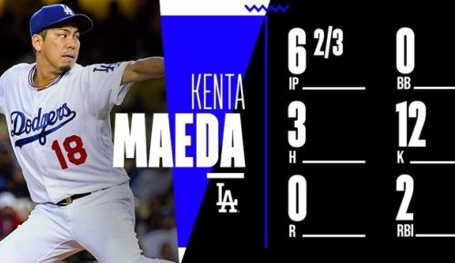 前田健太がMLB史上初となる「12K+全打点」の活躍で5勝目(海外の反応)